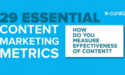 29 Essential Content Marketing things to Measure